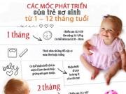 Nuôi con - Đây là khả năng và chuẩn phát triển của trẻ sơ sinh theo từng tháng tuổi