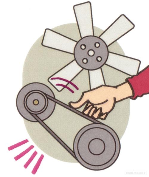 Các bước bảo trì xe ô tô cơ bản (phần 1) - 6