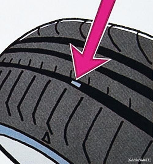 Các bước bảo trì xe ô tô cơ bản (phần 2) - 3