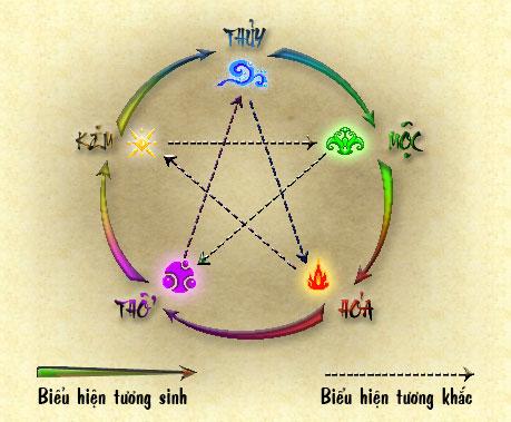 Dat Ten Con Trai Theo Phong Thuy Nam 2013