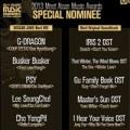 Tiết lộ danh sách đề cử của MAMA 2013