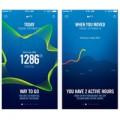 Ứng dụng biến iPhone 5s thành máy theo dõi sức khỏe