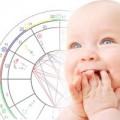 Làm mẹ - Kiểm tra tên đặt hợp mệnh cho con