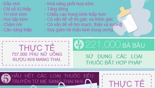 tac nhan vo tinh 'giet chet' thai nhi - 3
