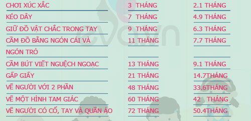 thang du doan tuong lai con thong minh - 4