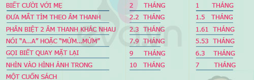 thang du doan tuong lai con thong minh - 6