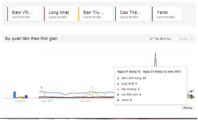 """thu minh """"vuot mat"""" my tam hot nhat 2013 - 3"""