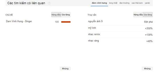 """thu minh """"vuot mat"""" my tam hot nhat 2013 - 5"""