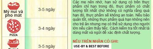 han su dung chuan cho thuc an cua con - 7