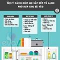 Làm mẹ - Cách xếp thực phẩm trong tủ lạnh khoa học ít mẹ biết