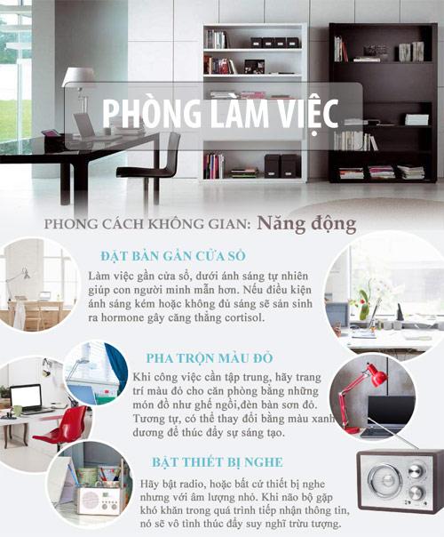 infographic: trang tri phong cho tam trang vo hung phan - 5