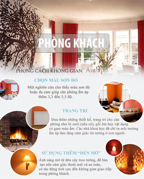infographic: trang tri phong cho tam trang vo hung phan - 3