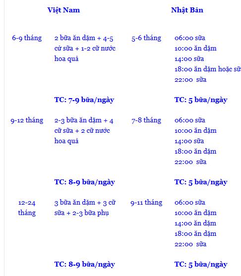 """""""can"""" 2 cach an dam kieu nhat va an dam truyen thong - 2"""