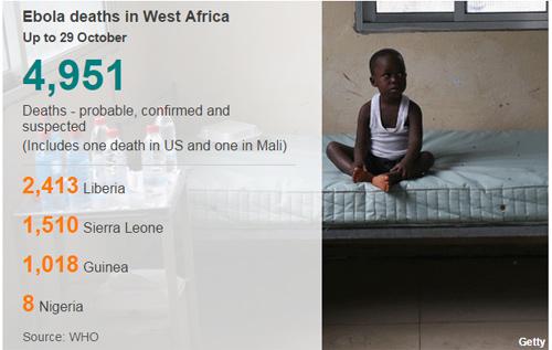 ebola lan nhanh chong mat tai sierra leone - 2