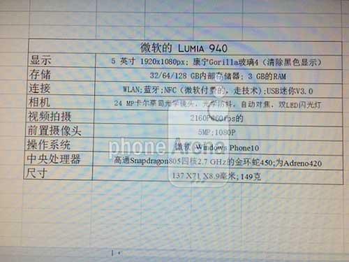 lumia 940 lo dien voi ram 3 gb, kinh gorilla glass 4 - 1