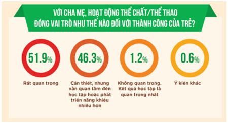 """ky nang song - """"mon qua"""" me hien dai muon tang con - 3"""