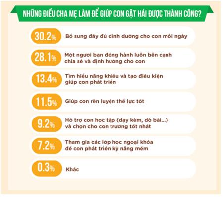 """ky nang song - """"mon qua"""" me hien dai muon tang con - 5"""