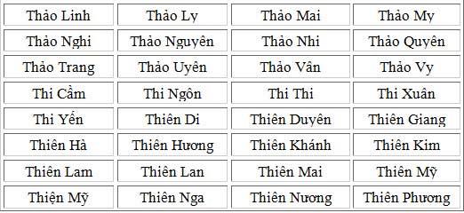 1001 ten hay cho be gai tuoi mui 2015 (phan 3) - 7