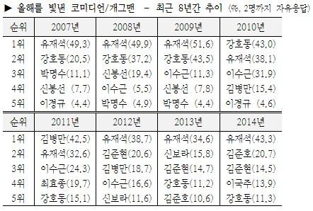 goo hye sun van tre trung du o tuoi 30 - 7