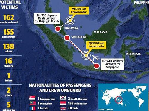 may bay qz8501 gap nhieu dieu khong may man - 3