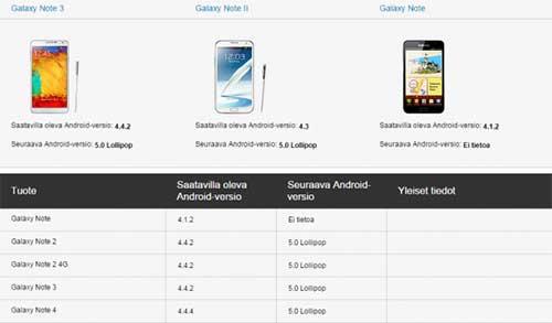 galaxy s4 va note 2 cung se nang cap android 5.0 lollipop - 1