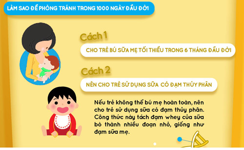 infographic: danh gia nguy co di ung cho be ngay! - 4