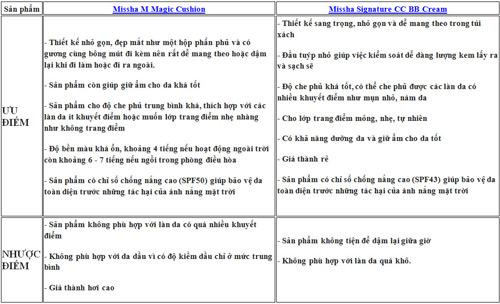 cung blogger phuong loan chon kem nen chuan cho nang cong so - 4