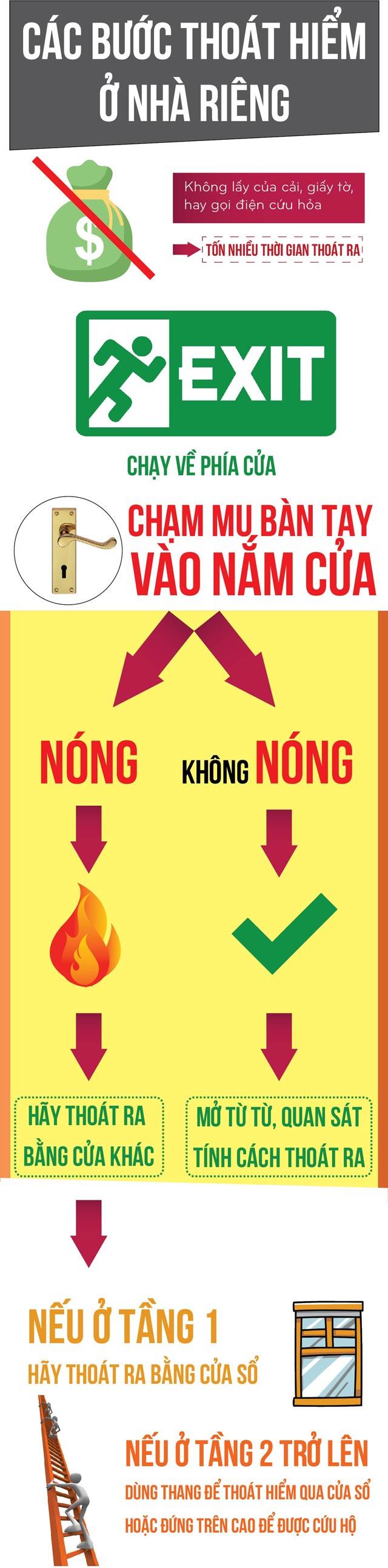 infographic: gap hoa hoan, lam gi khi khong co loi thoat? - 2