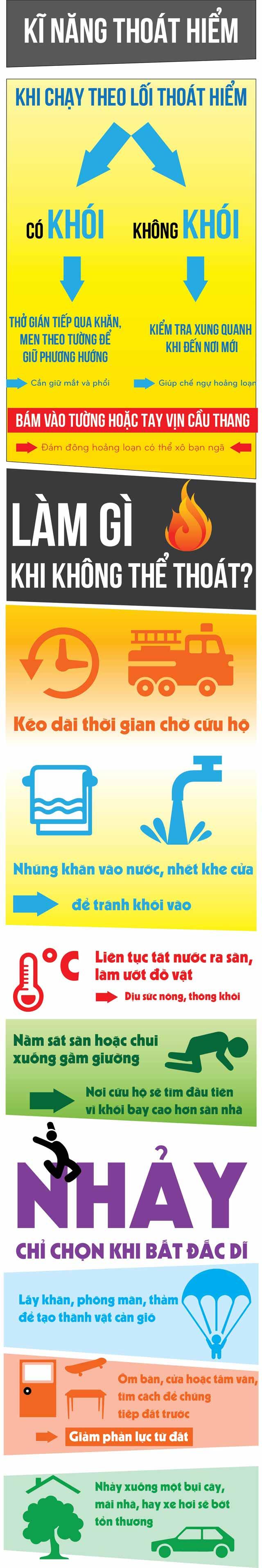 infographic: gap hoa hoan, lam gi khi khong co loi thoat? - 4