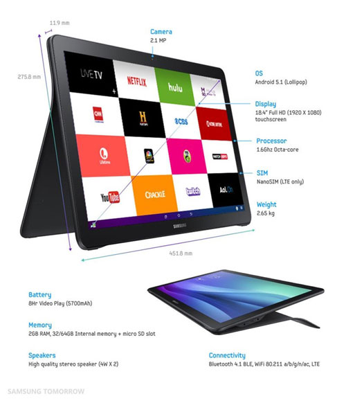 samsung chinh thuc trinh lang tablet sieu to galaxy view - 2
