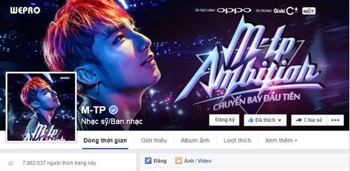"ha ho bi ""danh bai"" khoi top 10 sao dong fan nhat facebook - 4"