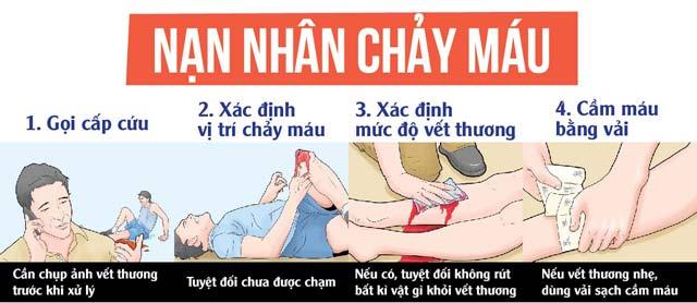 so cuu nan nhan tngt the nao cho dung cach? - 3