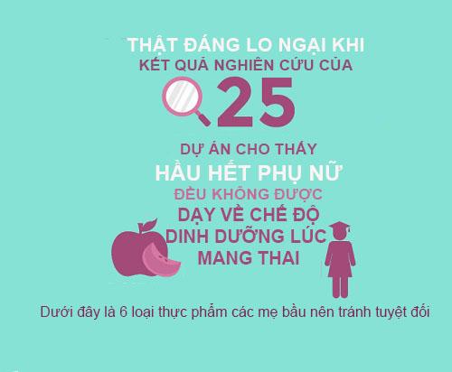 'diem danh' nhung thuc pham cam ky voi me bau - 2