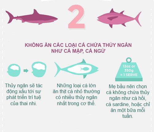 'diem danh' nhung thuc pham cam ky voi me bau - 4