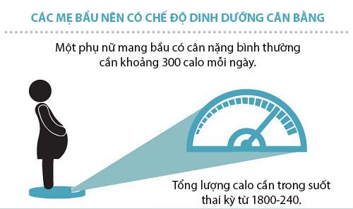 thuc don 'chuan khong can chinh' cho me bau - 2