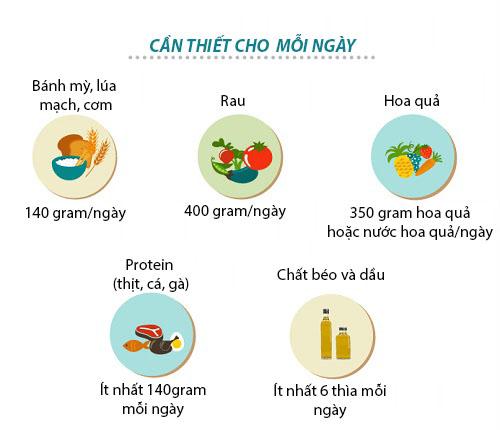 thuc don 'chuan khong can chinh' cho me bau - 4