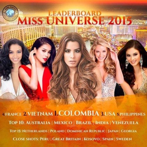 pham huong tiep tuc duoc du doan lot top 3 miss universe 2015 - 1