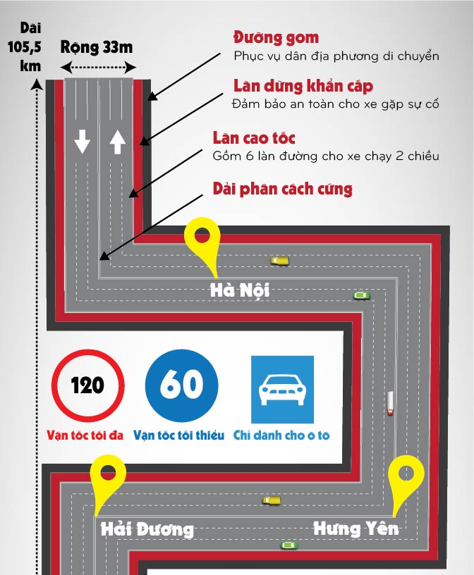 infographic: toan canh duong cao toc hien dai nhat viet nam - 1