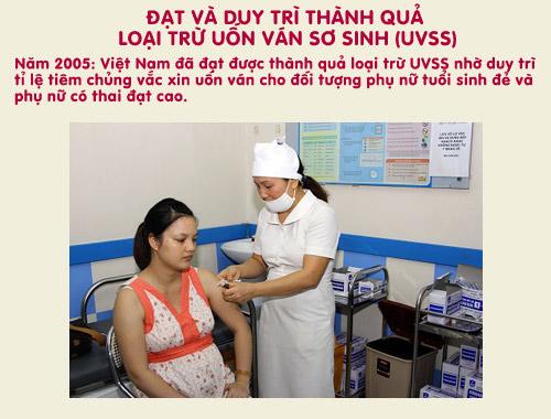 thanh qua cua chuong trinh tiem chung mo rong - 5
