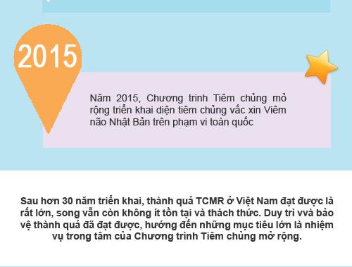 nhung chang duong cua chuong trinh tiem chung mo rong tai vn - 6