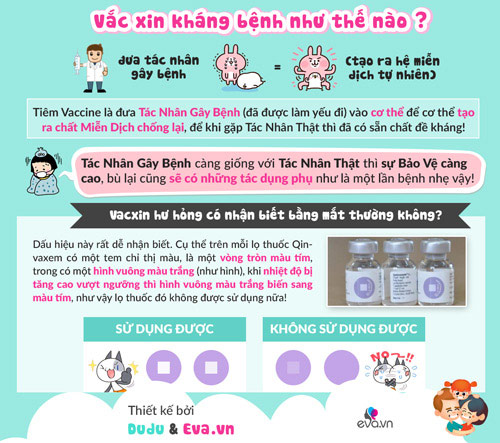 infographic: thong tin can biet ve vac xin cho be duoi 1 tuoi - 2