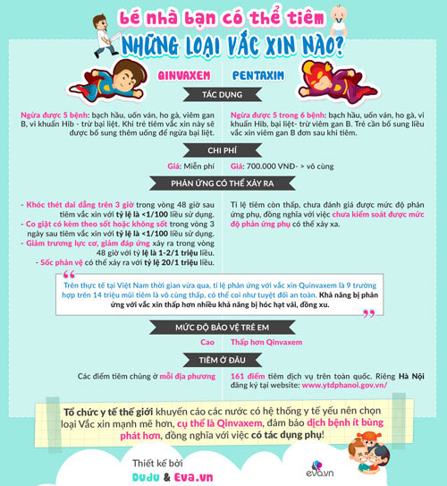 infographic: thong tin can biet ve vac xin cho be duoi 1 tuoi - 3
