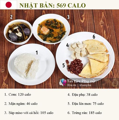 dao mot vong the gioi nem bua sang thom ngon cua cac nuoc - 9
