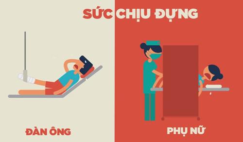 ngay 20-10: day la clip chung minh 'phu nu chinh la sieu nhan' - 1