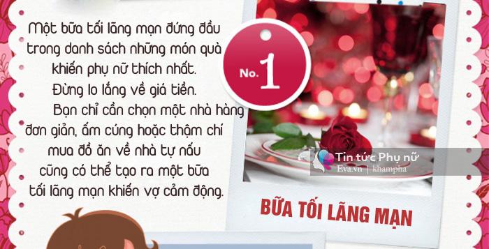 tiet lo nhung mon qua moi phu nu deu khao khat trong ngay 20/10 - 2