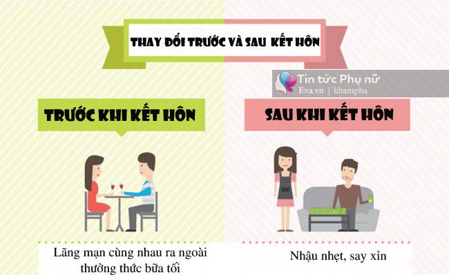 nhung thay doi phu phang truoc va sau khi ket hon - 1