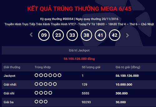 Người trúng độc đắc hơn 56 tỷ mua vé tại Bà Rịa - Vũng Tàu-1