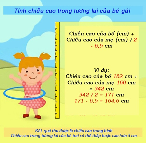 Công thức tính chiều cao tương lai của trẻ cực đơn giản và chính xác-2