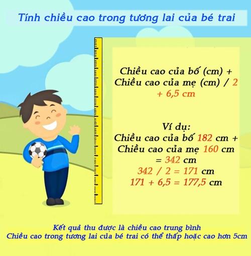 Công thức tính chiều cao tương lai của trẻ cực đơn giản và chính xác-1