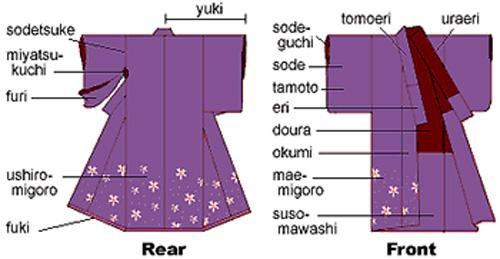 suc hut tu trang phuc truyen thong kimono - 8